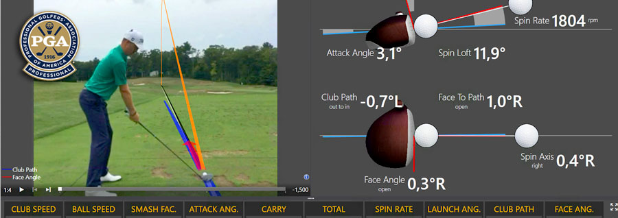 Including 3-D Swing/Ball Flight Analysis